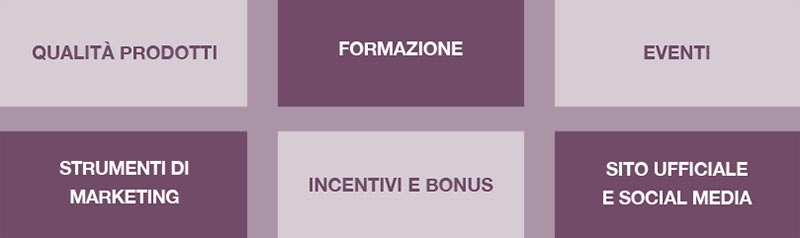 network-marketing-strumenti